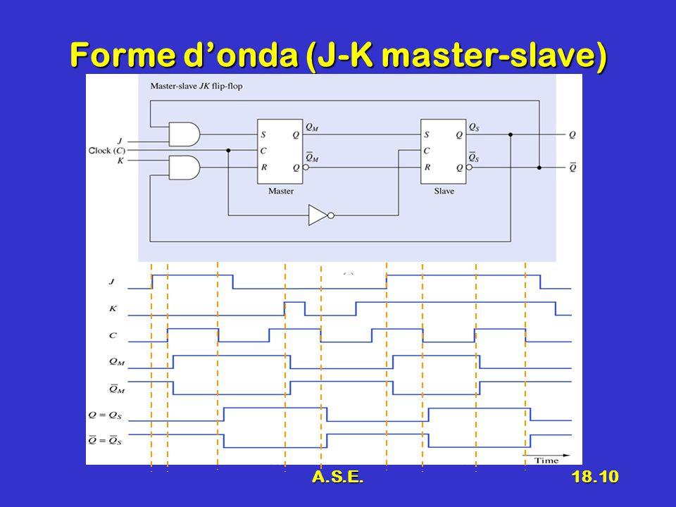 A.S.E.18.10 Forme d'onda (J-K master-slave)
