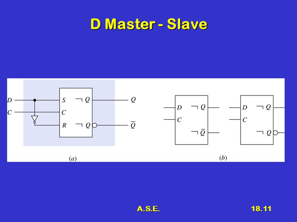 A.S.E.18.11 D Master - Slave