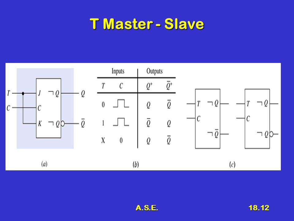 A.S.E.18.12 T Master - Slave