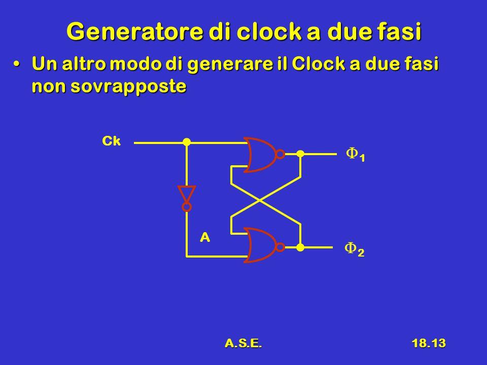 A.S.E.18.13 Generatore di clock a due fasi Un altro modo di generare il Clock a due fasi non sovrapposteUn altro modo di generare il Clock a due fasi non sovrapposte 11 22 Ck A