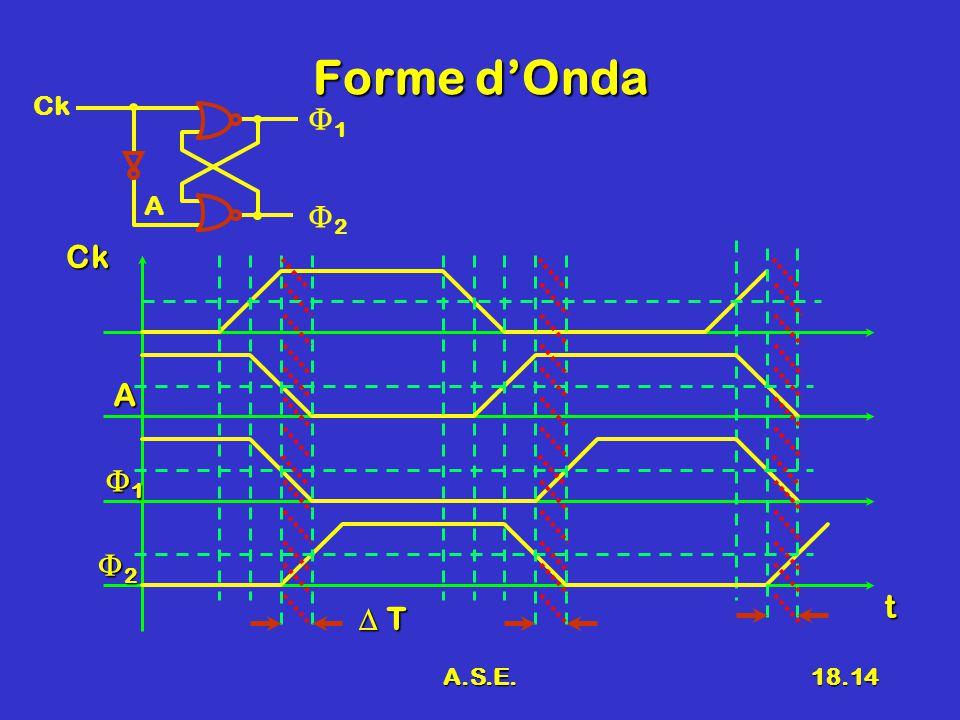 A.S.E.18.14 Forme d'Onda Ck A 1111 2222 t  T 11 22 Ck A