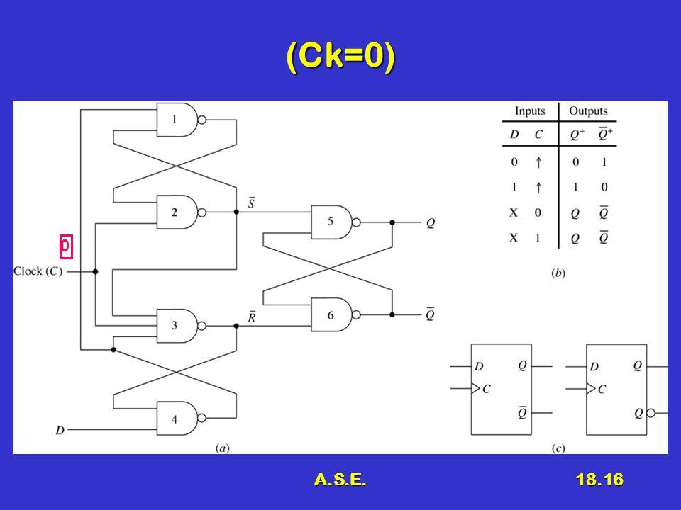A.S.E.18.16 (Ck=0) 0