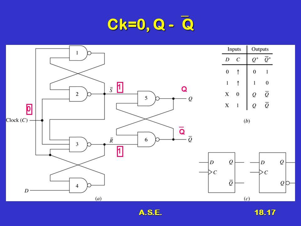 A.S.E.18.17 Ck=0, Q -  Q 0 1 1 Q Q