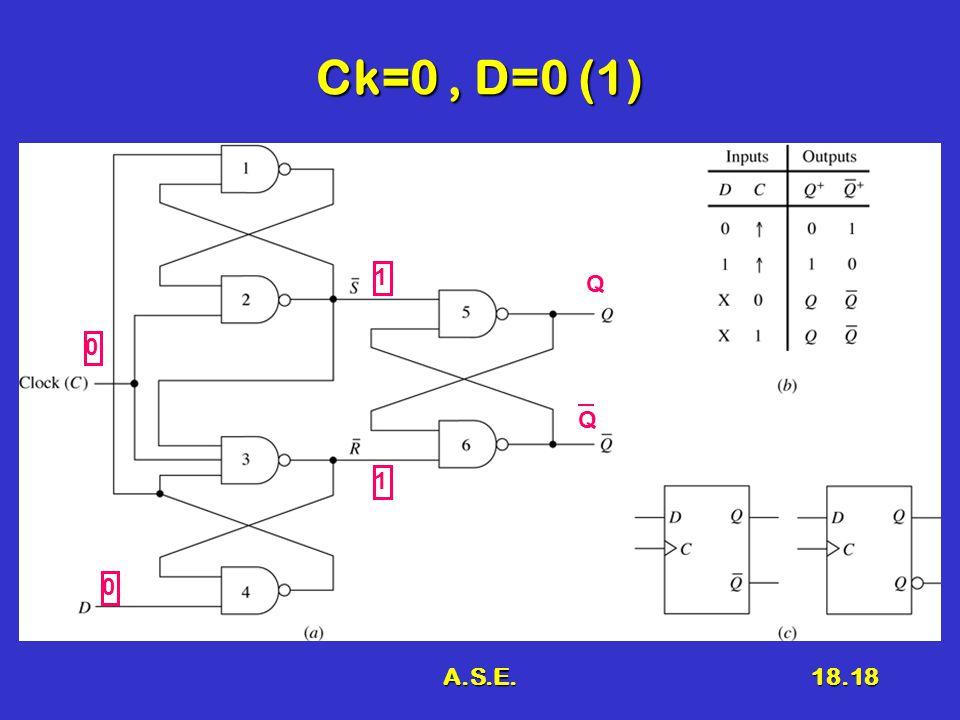 A.S.E.18.18 Ck=0, D=0 (1) 0 Q Q 1 1 0