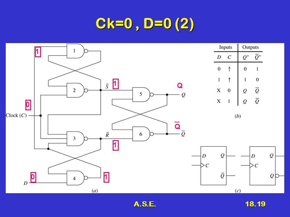 A.S.E.18.19 Ck=0, D=0 (2) 0 Q Q 1 1 1 10