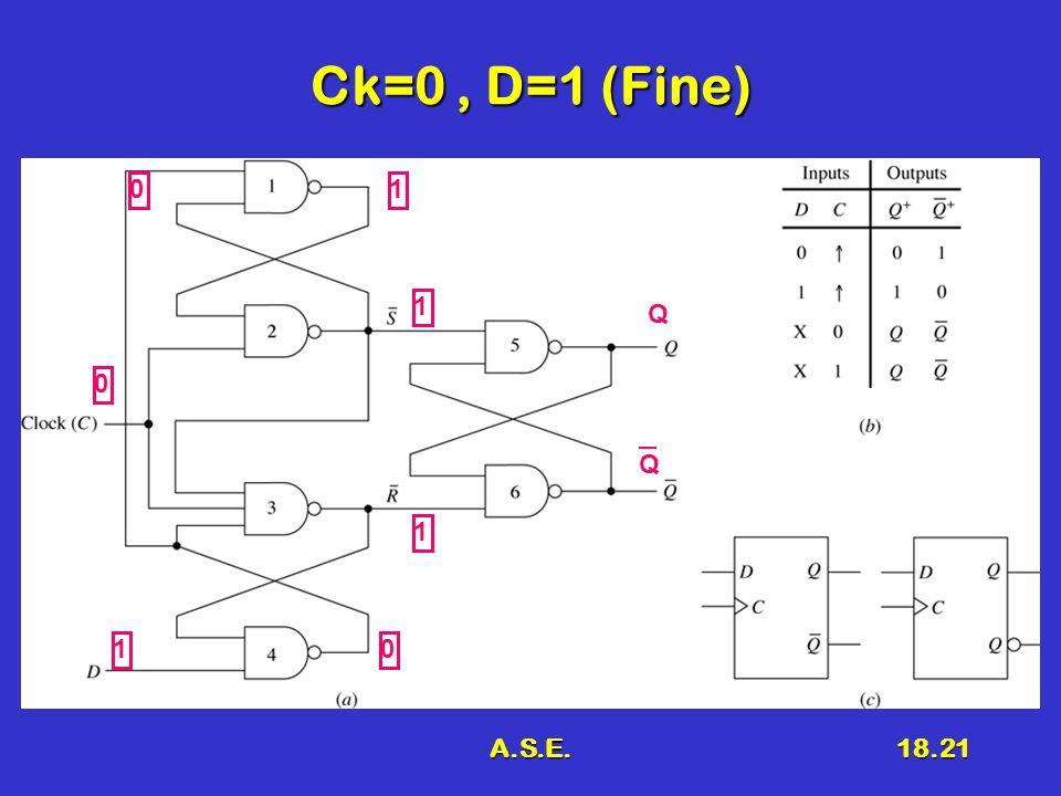 A.S.E.18.21 Ck=0, D=1 (Fine) 0 Q Q 1 1 10 01
