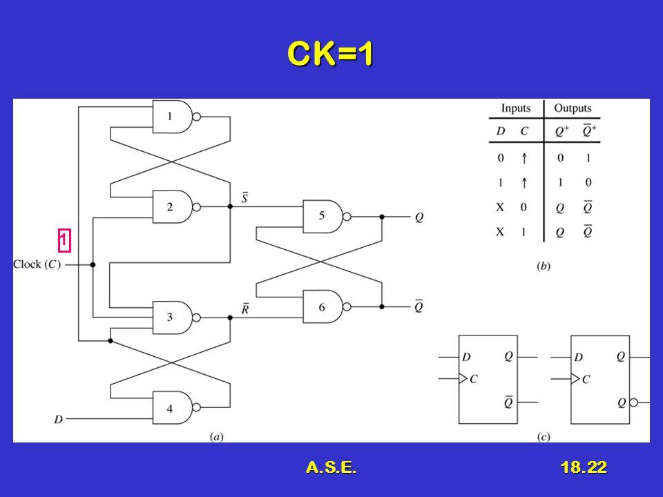 A.S.E.18.22 CK=1 1