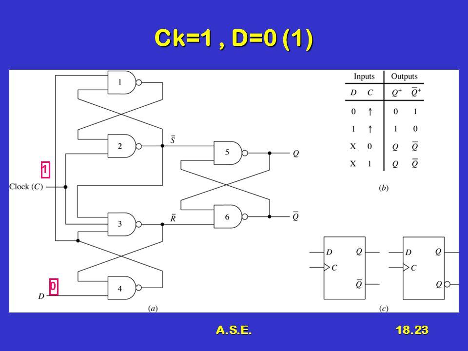 A.S.E.18.23 Ck=1, D=0 (1) 1 0