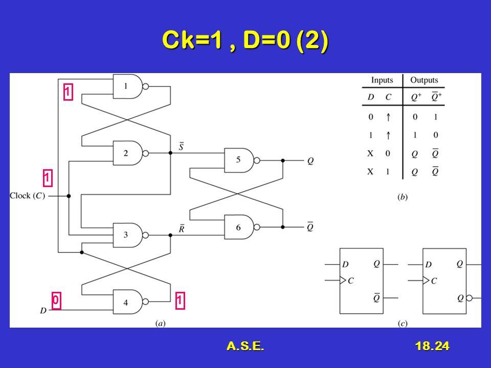 A.S.E.18.24 Ck=1, D=0 (2) 1 01 1