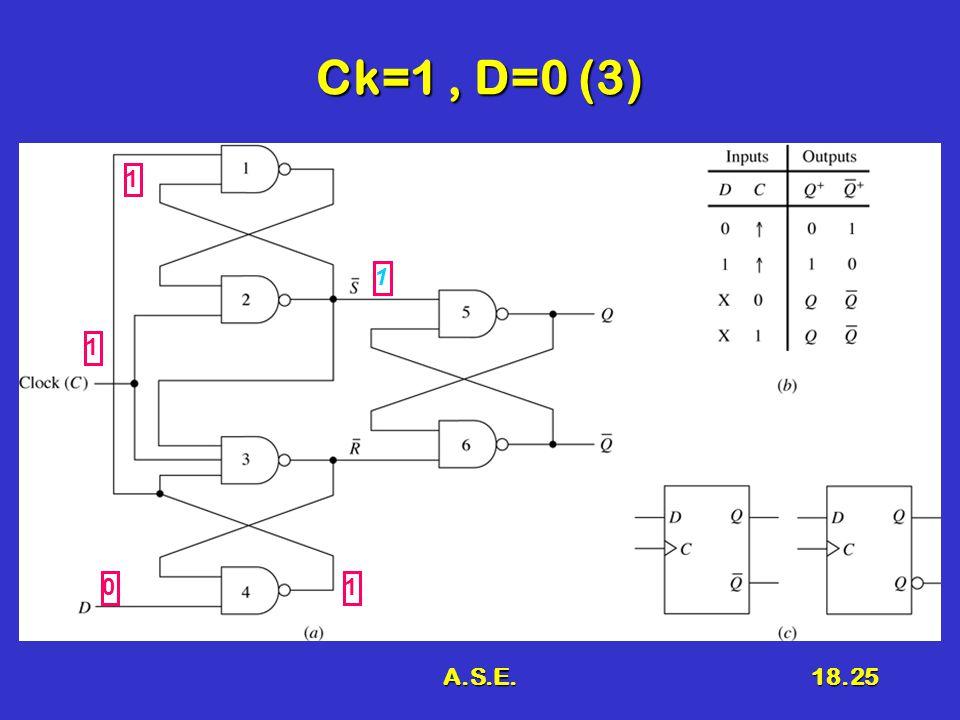 A.S.E.18.25 Ck=1, D=0 (3) 1 01 1 1