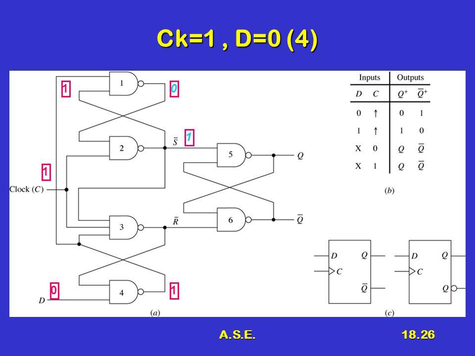 A.S.E.18.26 Ck=1, D=0 (4) 1 01 1 1 0