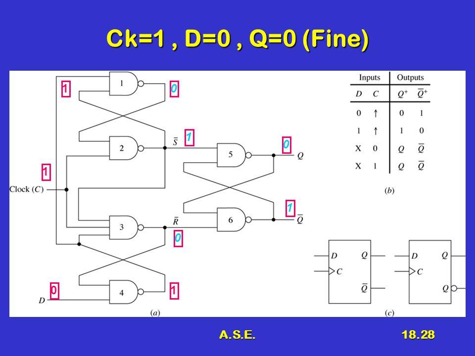 A.S.E.18.28 Ck=1, D=0, Q=0 (Fine) 1 01 1 1 0 0 0 1