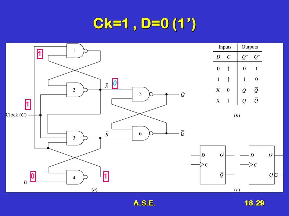 A.S.E.18.29 Ck=1, D=0 (1') 1 01 1 0