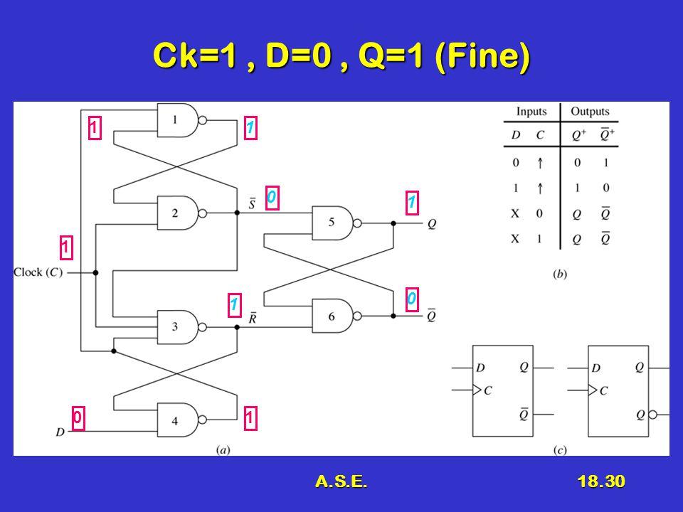 A.S.E.18.30 Ck=1, D=0, Q=1 (Fine) 1 01 1 0 1 1 1 0