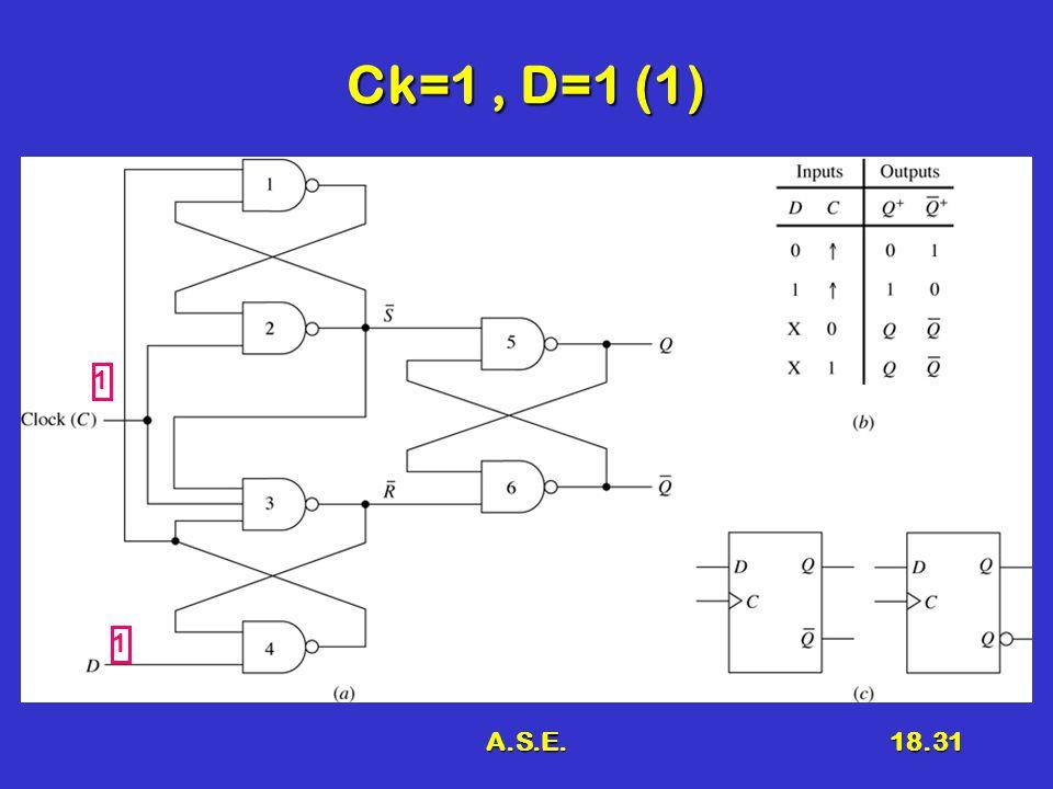 A.S.E.18.31 Ck=1, D=1 (1) 1 1
