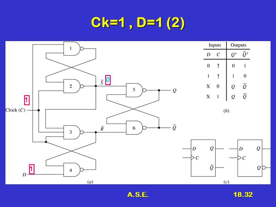 A.S.E.18.32 Ck=1, D=1 (2) 1 1 0