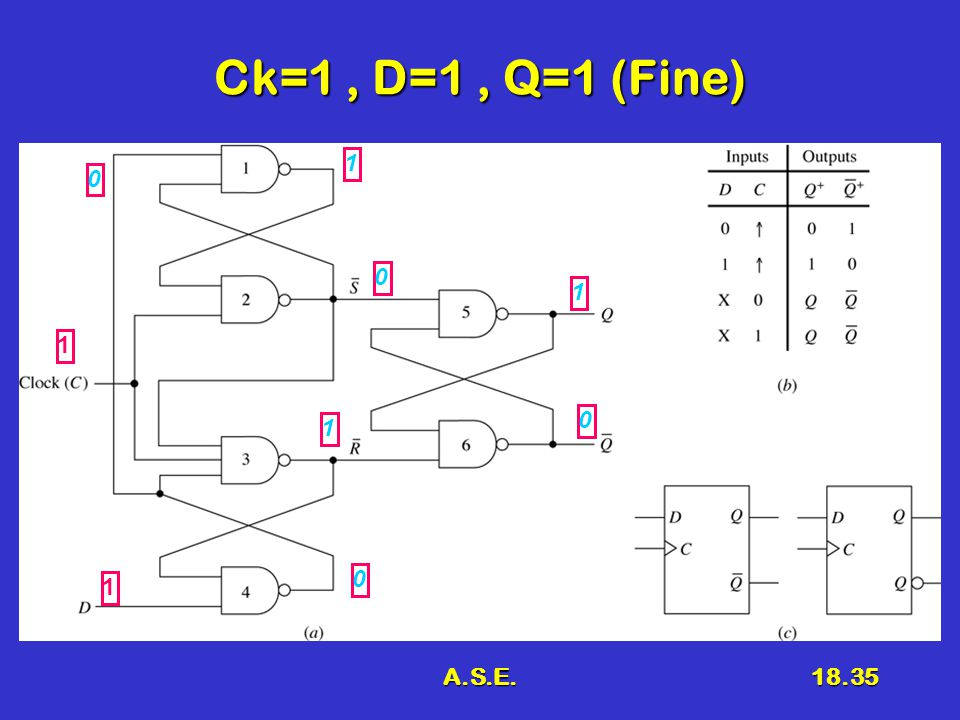 A.S.E.18.35 Ck=1, D=1, Q=1 (Fine) 1 1 0 1 1 0 0 1 0