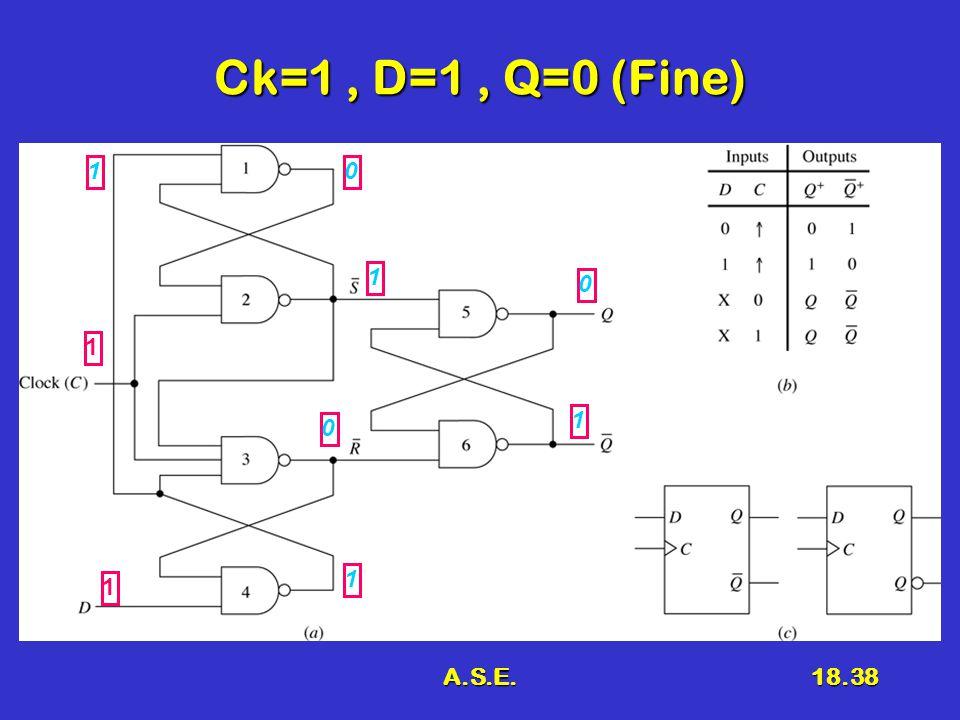 A.S.E.18.38 Ck=1, D=1, Q=0 (Fine) 1 1 0 1 1 1 0 0 1