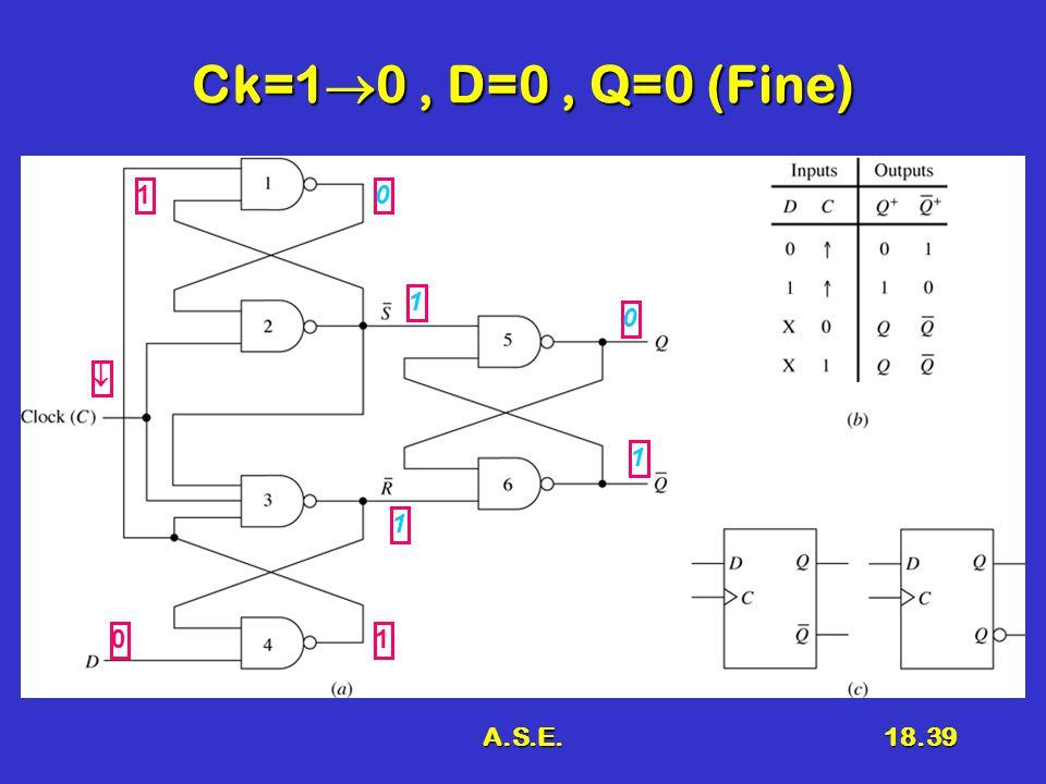 A.S.E.18.39 Ck=1  0, D=0, Q=0 (Fine)  01 1 1 0 1 0 1