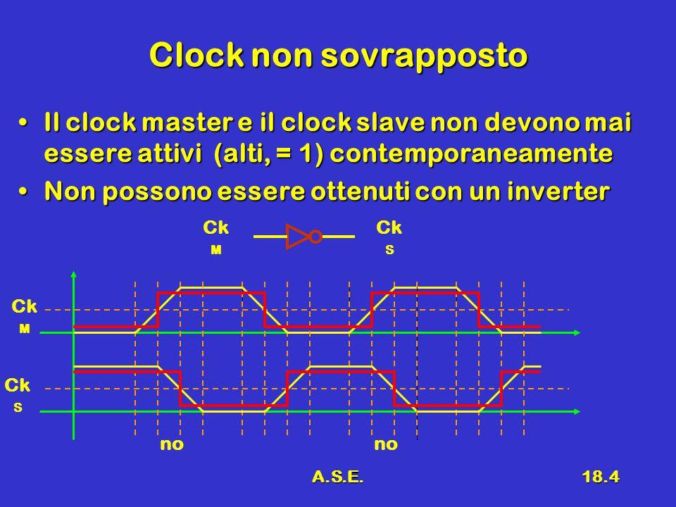 A.S.E.18.4 Clock non sovrapposto Il clock master e il clock slave non devono mai essere attivi (alti, = 1) contemporaneamenteIl clock master e il clock slave non devono mai essere attivi (alti, = 1) contemporaneamente Non possono essere ottenuti con un inverterNon possono essere ottenuti con un inverter Ck M Ck S Ck M Ck S no