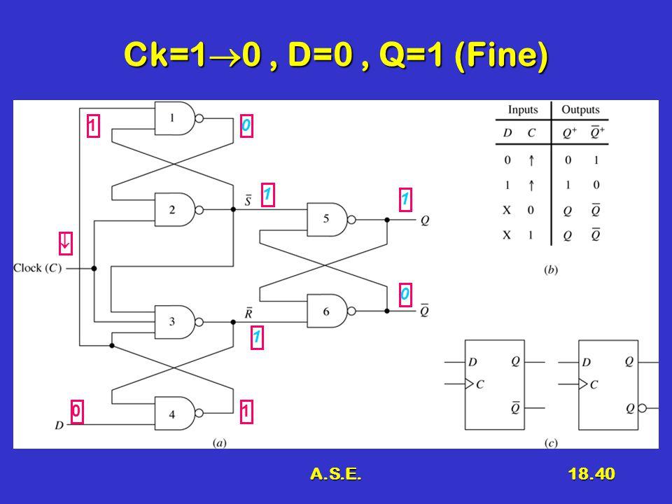 A.S.E.18.40 Ck=1  0, D=0, Q=1 (Fine)  01 1 1 0 1 1 0