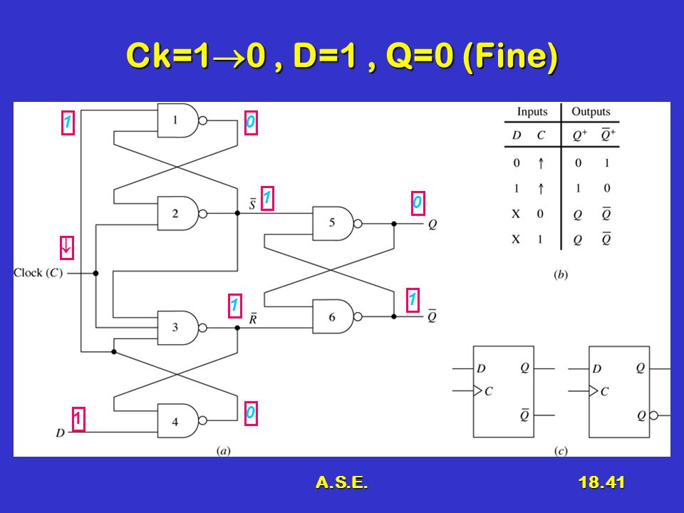A.S.E.18.41 Ck=1  0, D=1, Q=0 (Fine)  1 1 1 0 1 0 0 1