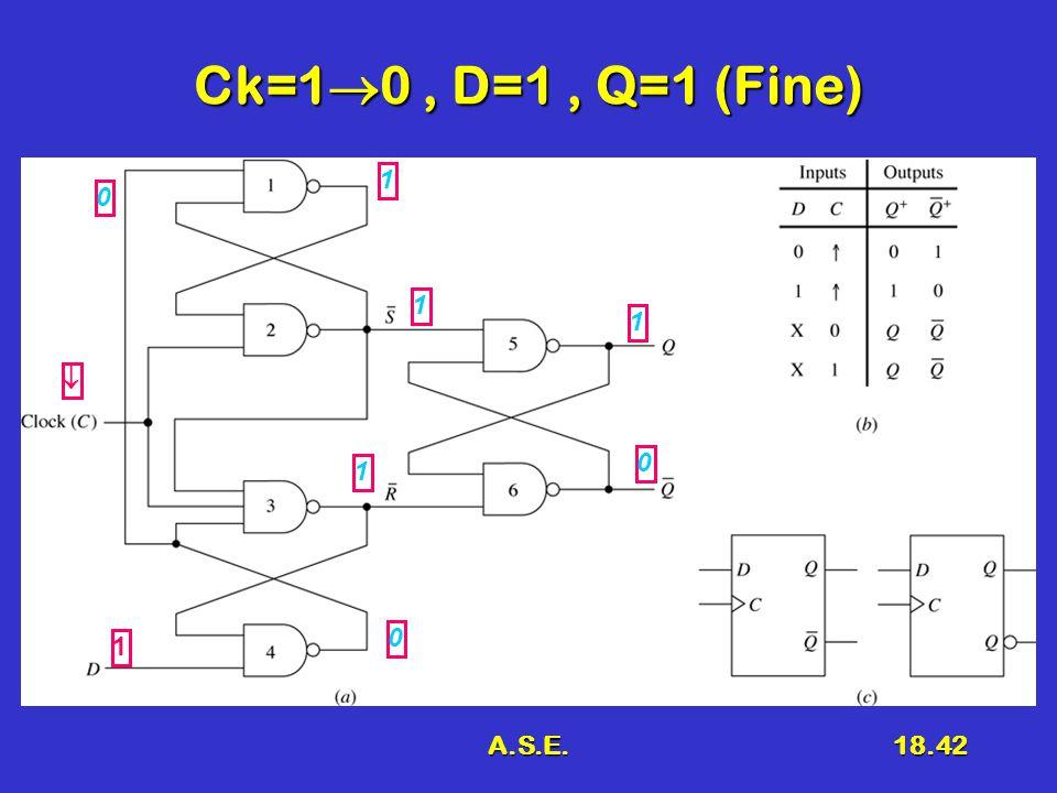 A.S.E.18.42 Ck=1  0, D=1, Q=1 (Fine)  1 1 1 1 0 0 1 0