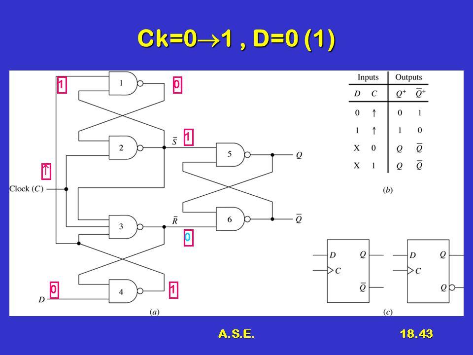 A.S.E.18.43 Ck=0  1, D=0 (1)  0 1 01 10