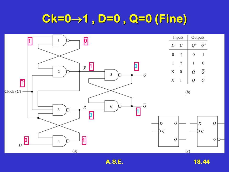 A.S.E.18.44 Ck=0  1, D=0, Q=0 (Fine)  0 1 01 10 1 0