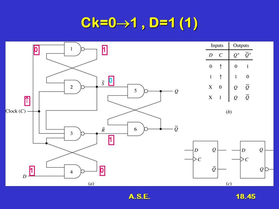 A.S.E.18.45 Ck=0  1, D=1 (1)  1 0 10 01