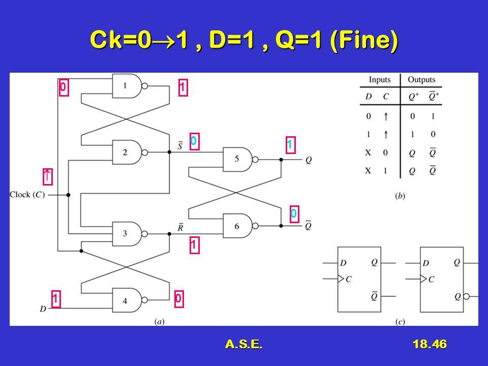 A.S.E.18.46 Ck=0  1, D=1, Q=1 (Fine)  1 0 10 01 0 1