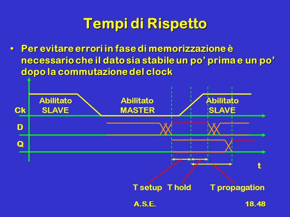 A.S.E.18.48 Tempi di Rispetto Per evitare errori in fase di memorizzazione è necessario che il dato sia stabile un po' prima e un po' dopo la commutazione del clockPer evitare errori in fase di memorizzazione è necessario che il dato sia stabile un po' prima e un po' dopo la commutazione del clock Ck t Abilitato SLAVE Abilitato MASTER Abilitato SLAVE D Q T setupT holdT propagation
