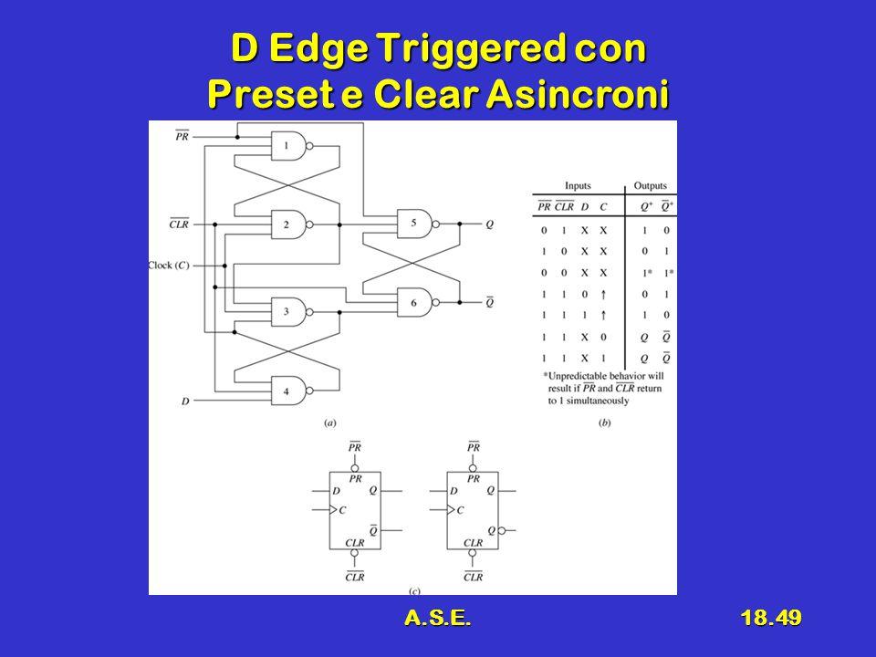 A.S.E.18.49 D Edge Triggered con Preset e Clear Asincroni