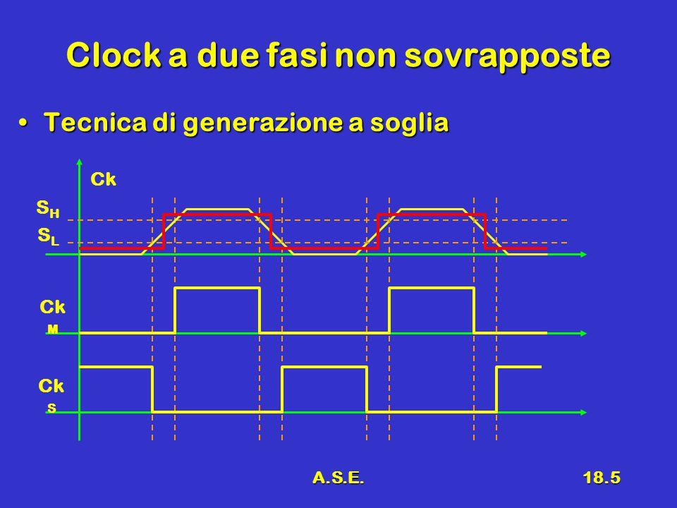 A.S.E.18.5 Clock a due fasi non sovrapposte Tecnica di generazione a sogliaTecnica di generazione a soglia Ck M Ck S SHSH SLSL Ck