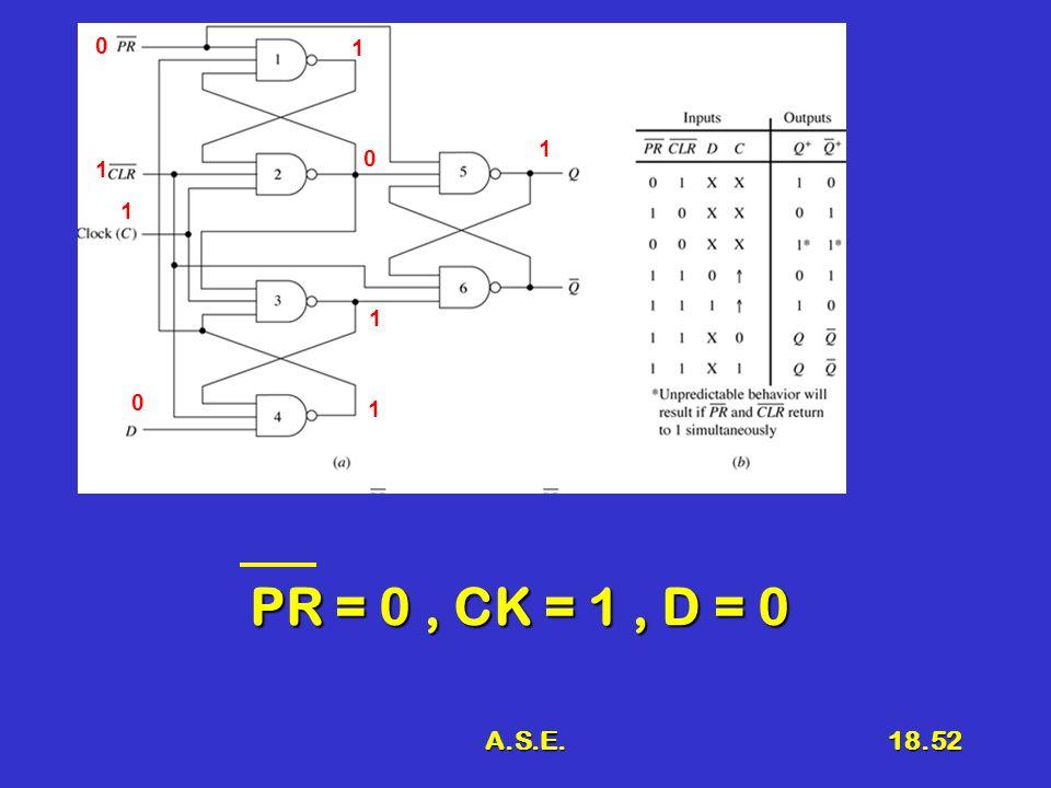 A.S.E.18.52 PR = 0, CK = 1, D = 0 0 1 0 1 1 0 1 1 1
