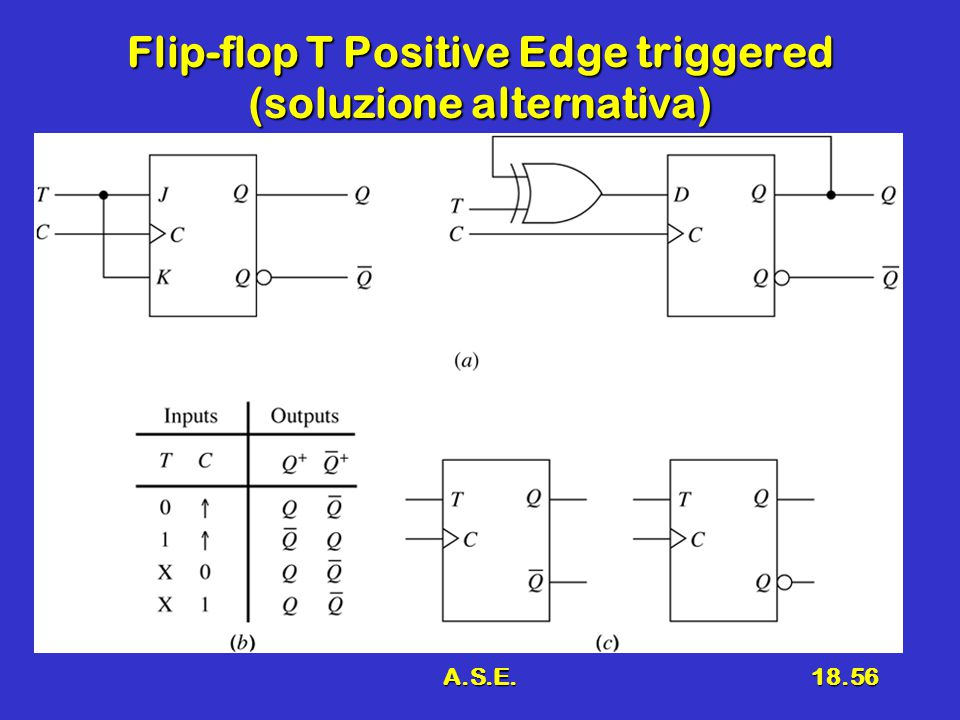 A.S.E.18.56 Flip-flop T Positive Edge triggered (soluzione alternativa)