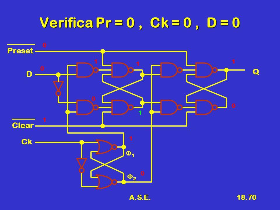 A.S.E.18.70 Verifica Pr = 0, Ck = 0, D = 0 Q D Ck Clear 11 22 Preset 0 1 1 1 1 1 0 0 0 0 1