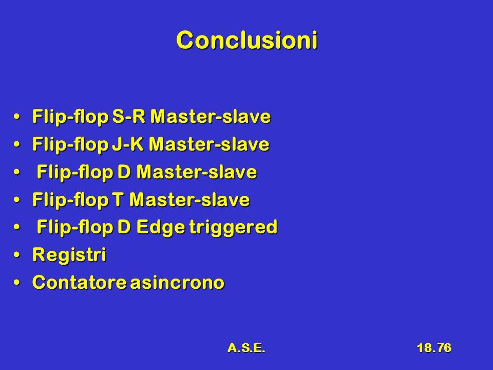A.S.E.18.76 Conclusioni Flip-flop S-R Master-slaveFlip-flop S-R Master-slave Flip-flop J-K Master-slaveFlip-flop J-K Master-slave Flip-flop D Master-slave Flip-flop D Master-slave Flip-flop T Master-slaveFlip-flop T Master-slave Flip-flop D Edge triggered Flip-flop D Edge triggered RegistriRegistri Contatore asincronoContatore asincrono