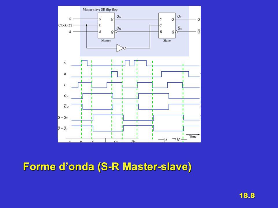 A.S.E.18.8 Forme d'onda (S-R Master-slave)