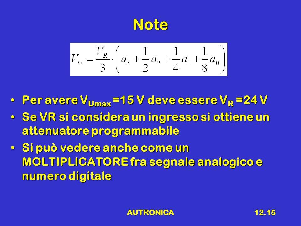 AUTRONICA12.15 Note Per avere V Umax =15 V deve essere V R =24 VPer avere V Umax =15 V deve essere V R =24 V Se VR si considera un ingresso si ottiene un attenuatore programmabileSe VR si considera un ingresso si ottiene un attenuatore programmabile Si può vedere anche come un MOLTIPLICATORE fra segnale analogico e numero digitaleSi può vedere anche come un MOLTIPLICATORE fra segnale analogico e numero digitale