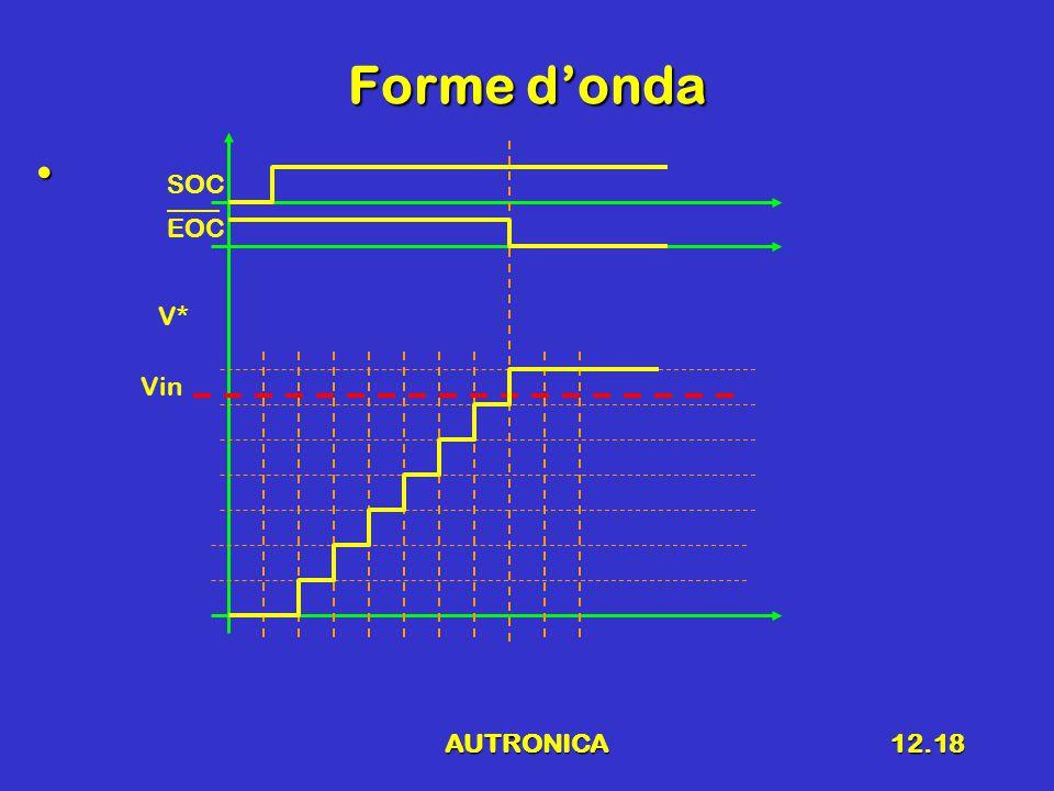 AUTRONICA12.18 Forme d'onda EOC SOC Vin V*