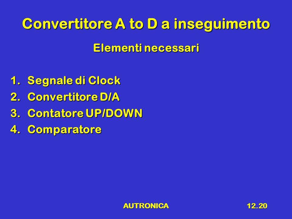 AUTRONICA12.20 Convertitore A to D a inseguimento Elementi necessari 1.Segnale di Clock 2.Convertitore D/A 3.Contatore UP/DOWN 4.Comparatore