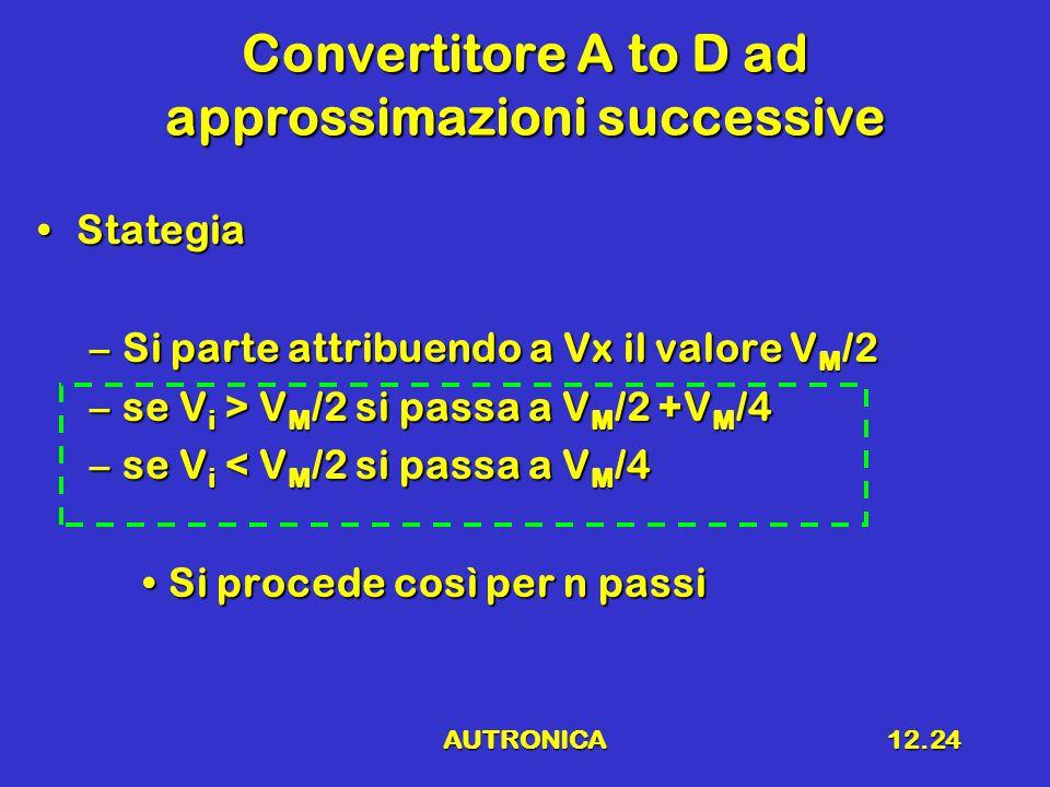 AUTRONICA12.24 Convertitore A to D ad approssimazioni successive StategiaStategia –Si parte attribuendo a Vx il valore V M /2 –se V i > V M /2 si passa a V M /2 +V M /4 –se V i < V M /2 si passa a V M /4 Si procede così per n passiSi procede così per n passi