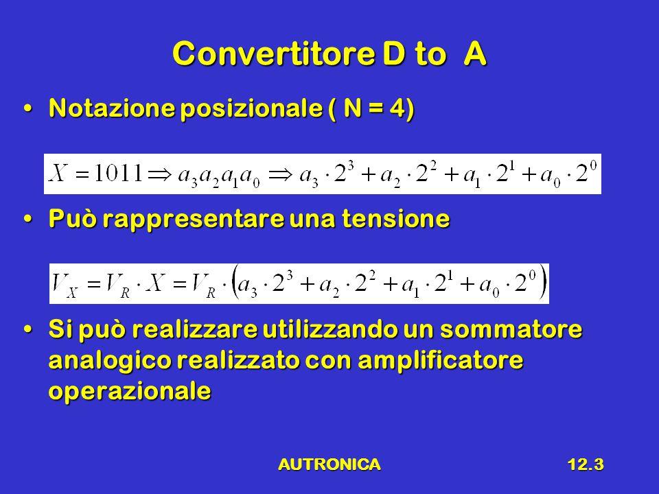 AUTRONICA12.3 Convertitore D to A Notazione posizionale ( N = 4)Notazione posizionale ( N = 4) Può rappresentare una tensionePuò rappresentare una tensione Si può realizzare utilizzando un sommatore analogico realizzato con amplificatore operazionaleSi può realizzare utilizzando un sommatore analogico realizzato con amplificatore operazionale