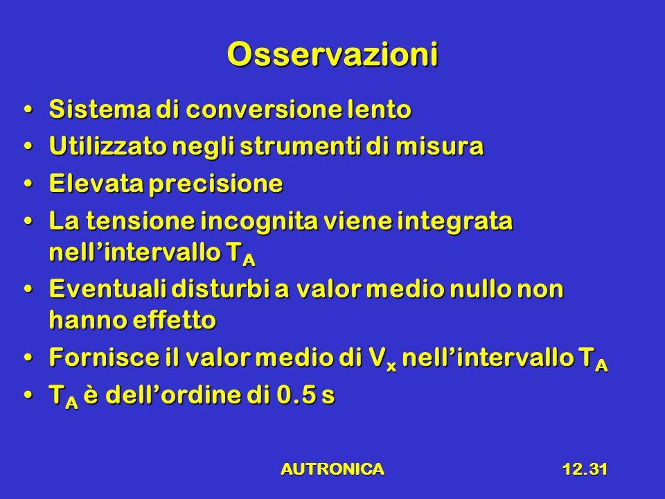 AUTRONICA12.31 Osservazioni Sistema di conversione lentoSistema di conversione lento Utilizzato negli strumenti di misuraUtilizzato negli strumenti di misura Elevata precisioneElevata precisione La tensione incognita viene integrata nell'intervallo T ALa tensione incognita viene integrata nell'intervallo T A Eventuali disturbi a valor medio nullo non hanno effettoEventuali disturbi a valor medio nullo non hanno effetto Fornisce il valor medio di V x nell'intervallo T AFornisce il valor medio di V x nell'intervallo T A T A è dell'ordine di 0.5 sT A è dell'ordine di 0.5 s
