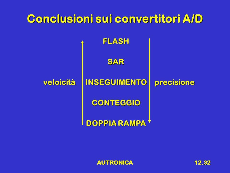 AUTRONICA12.32 Conclusioni sui convertitori A/D FLASH SAR veloicitàINSEGUIMENTOprecisione CONTEGGIO DOPPIA RAMPA