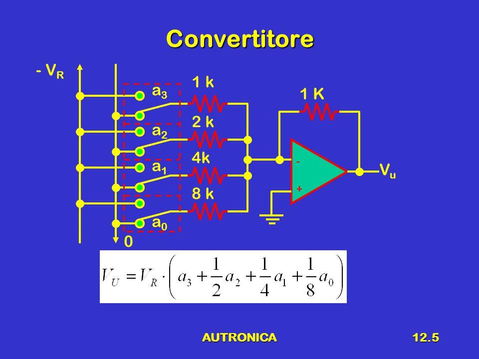 AUTRONICA12.5 Convertitore + VuVu 1 K - 2 k - V R 4k 1 k 8 k 0 a3a3 a2a2 a1a1 a0a0