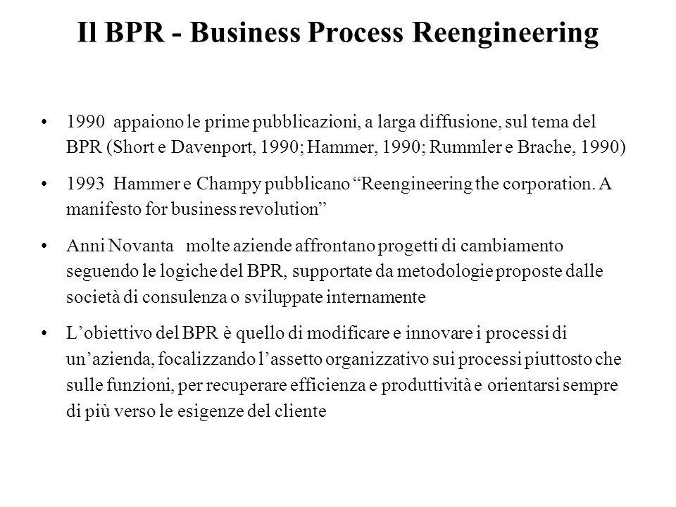 Il BPR - Business Process Reengineering 1990 appaiono le prime pubblicazioni, a larga diffusione, sul tema del BPR (Short e Davenport, 1990; Hammer, 1990; Rummler e Brache, 1990) 1993 Hammer e Champy pubblicano Reengineering the corporation.