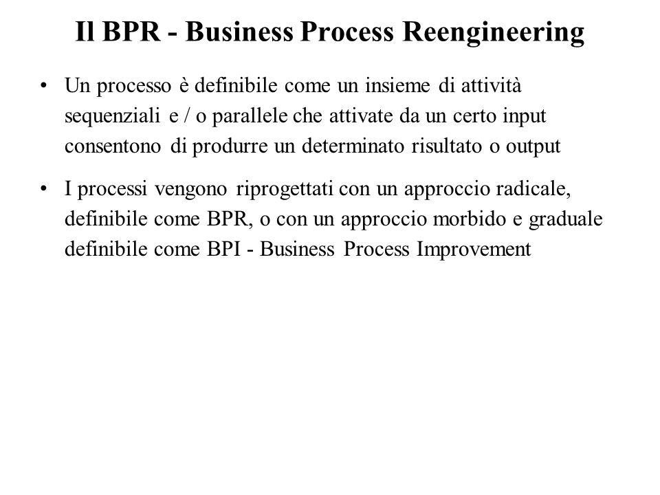Il BPR - Business Process Reengineering Un processo è definibile come un insieme di attività sequenziali e / o parallele che attivate da un certo input consentono di produrre un determinato risultato o output I processi vengono riprogettati con un approccio radicale, definibile come BPR, o con un approccio morbido e graduale definibile come BPI - Business Process Improvement