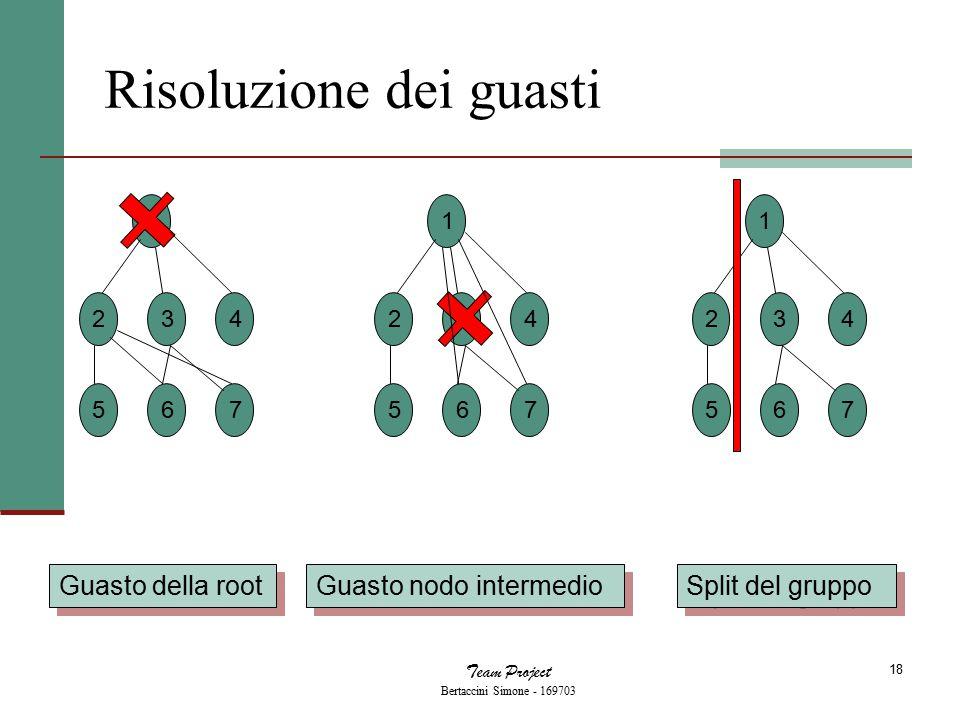 Team Project Bertaccini Simone - 169703 18 Risoluzione dei guasti 1 2 5 34 67 Guasto della root 1 2 5 34 67 Guasto nodo intermedio 1 2 5 34 67 Split del gruppo